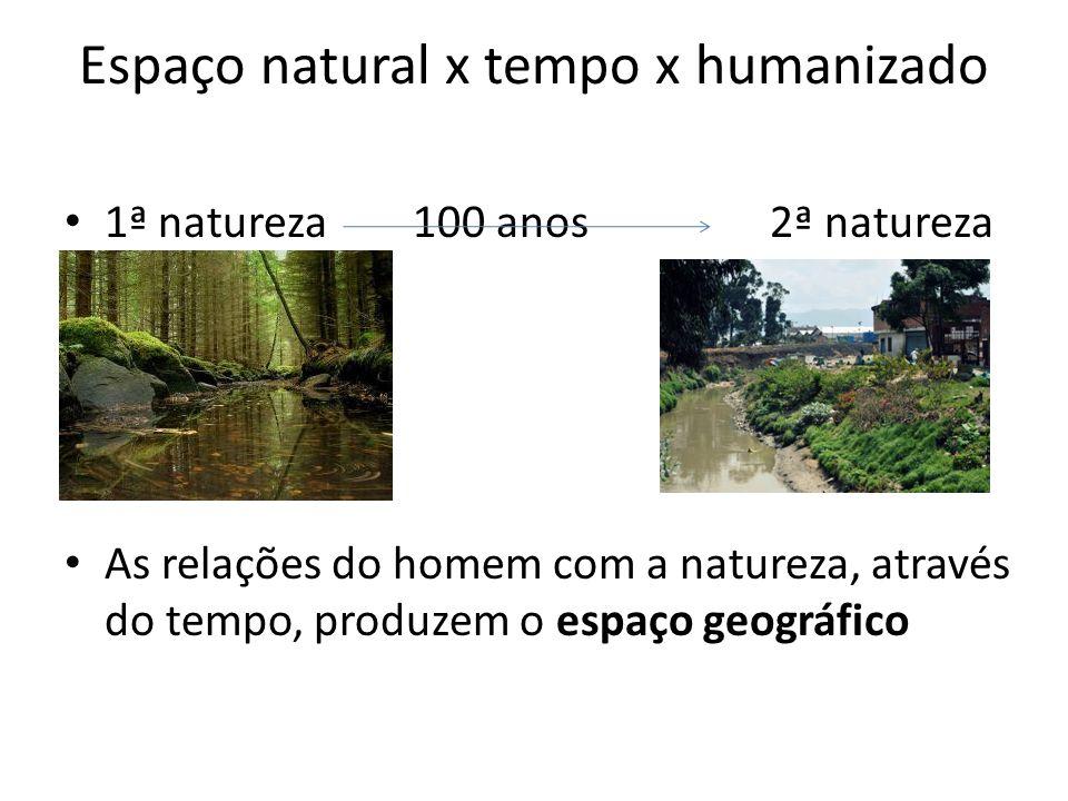 Espaço natural x tempo x humanizado