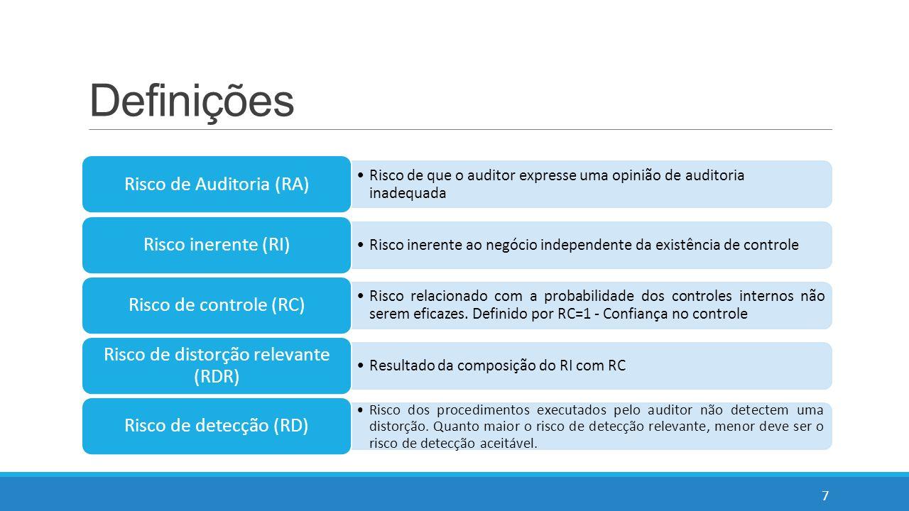 Inerente Beautiful metodologia para auditoria baseada em riscos no stj - ppt carregar