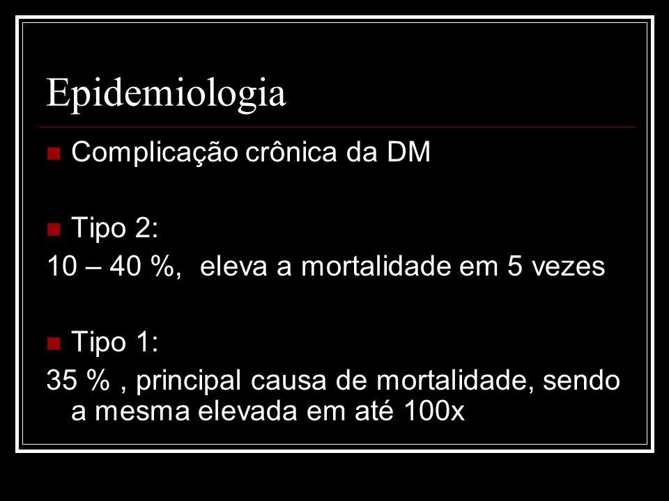 Epidemiologia Complicação crônica da DM Tipo 2: