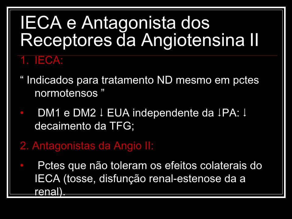 IECA e Antagonista dos Receptores da Angiotensina II