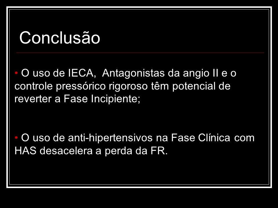 Conclusão O uso de IECA, Antagonistas da angio II e o controle pressórico rigoroso têm potencial de reverter a Fase Incipiente;