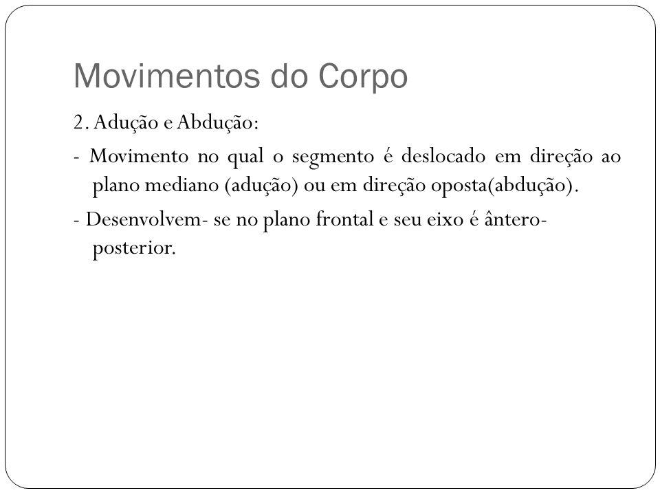 Movimentos do Corpo
