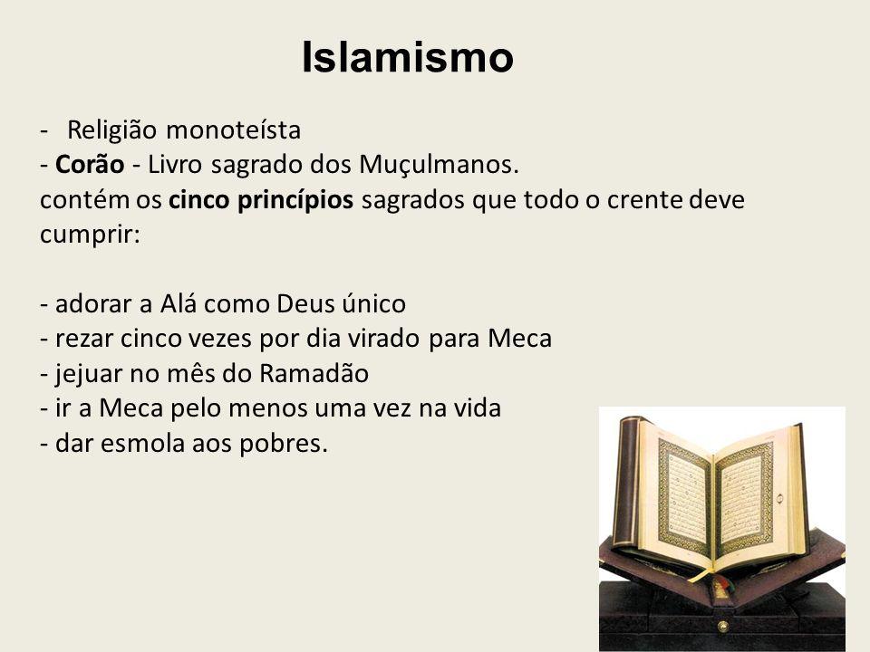 Islamismo Religião monoteísta