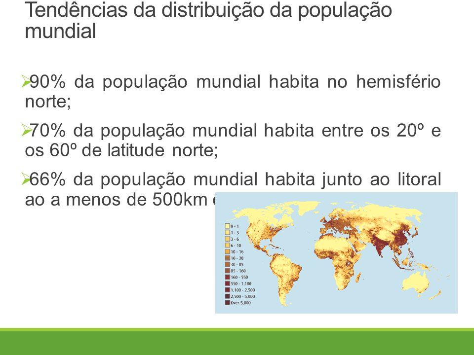 Tendências da distribuição da população mundial