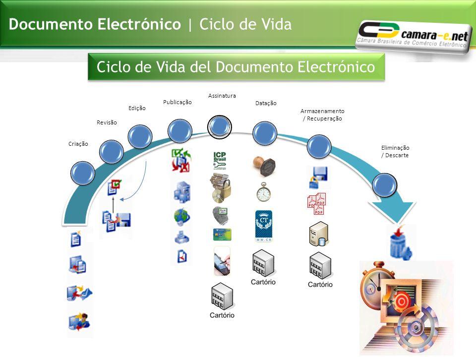 Documento Electrónico | Ciclo de Vida