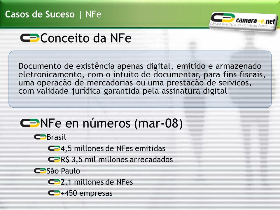 Conceito da NFe NFe en números (mar-08) Casos de Suceso | NFe