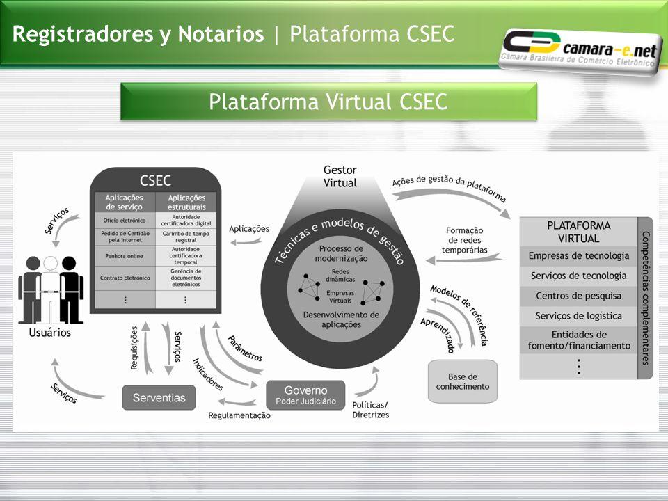 Plataforma Virtual CSEC