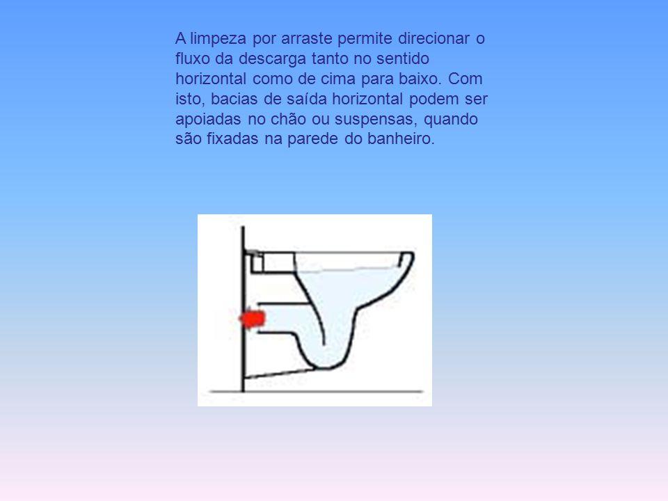 A limpeza por arraste permite direcionar o fluxo da descarga tanto no sentido horizontal como de cima para baixo.