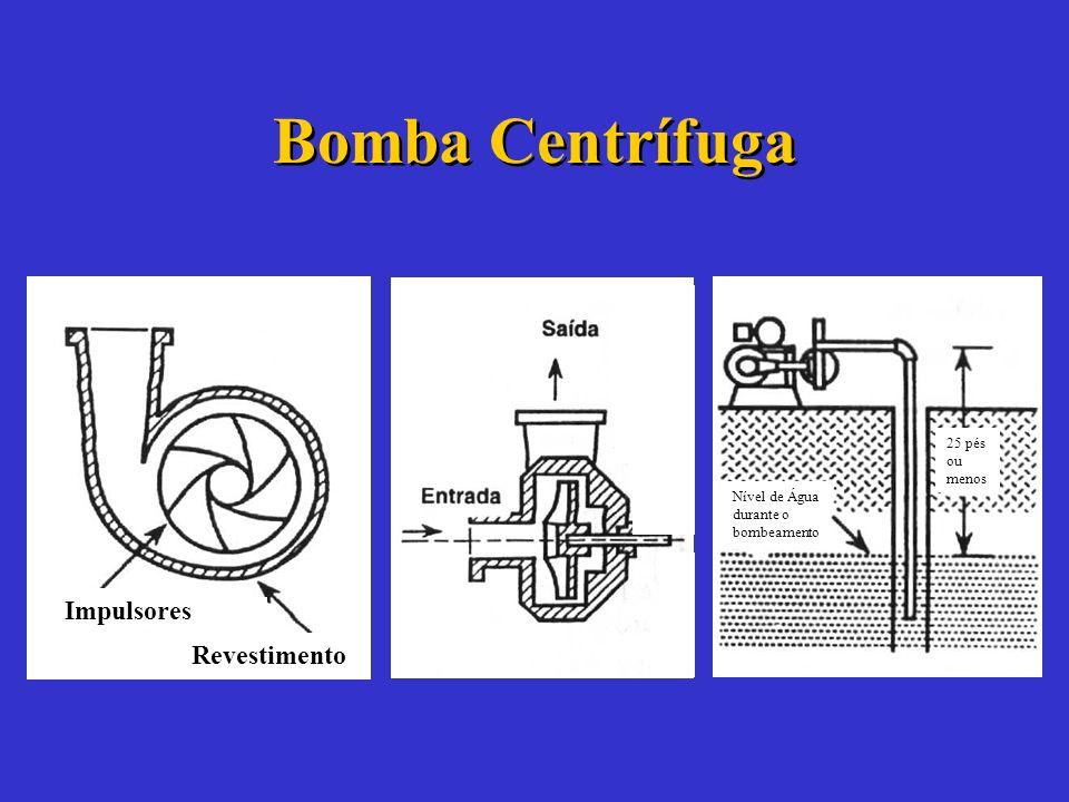 Bomba Centrífuga Impulsores Revestimento 25 pés ou menos