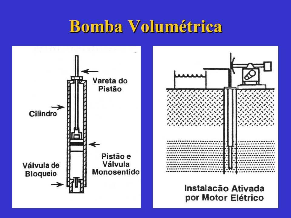 Bomba Volumétrica