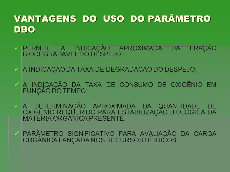 VANTAGENS DO USO DO PARÂMETRO DBO