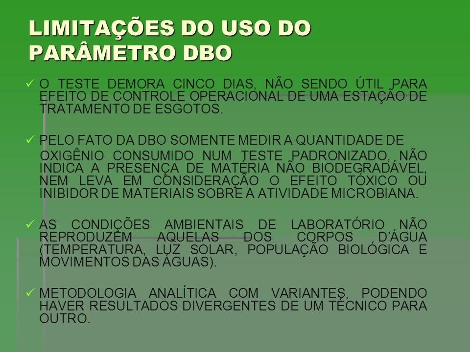 LIMITAÇÕES DO USO DO PARÂMETRO DBO