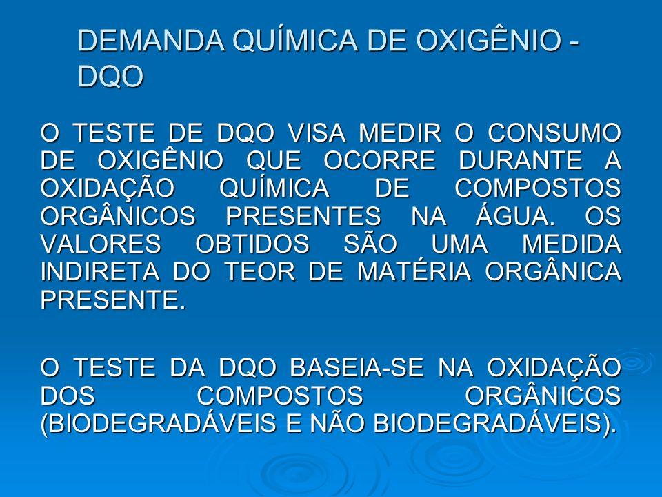 DEMANDA QUÍMICA DE OXIGÊNIO - DQO