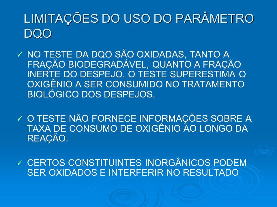 LIMITAÇÕES DO USO DO PARÂMETRO DQO