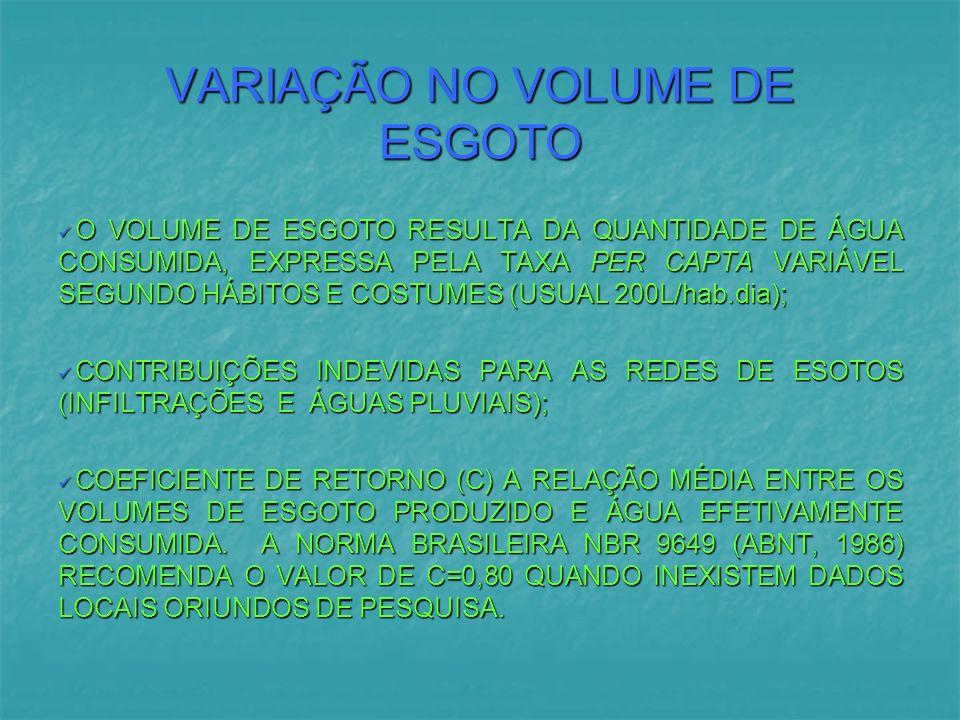VARIAÇÃO NO VOLUME DE ESGOTO