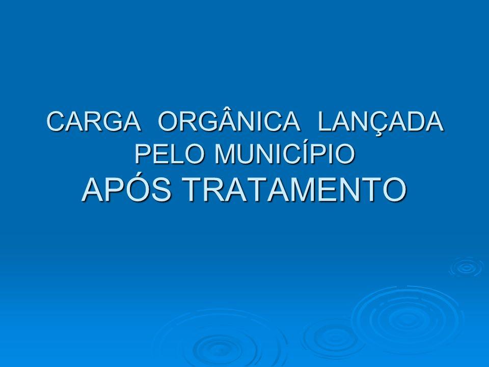 CARGA ORGÂNICA LANÇADA PELO MUNICÍPIO APÓS TRATAMENTO