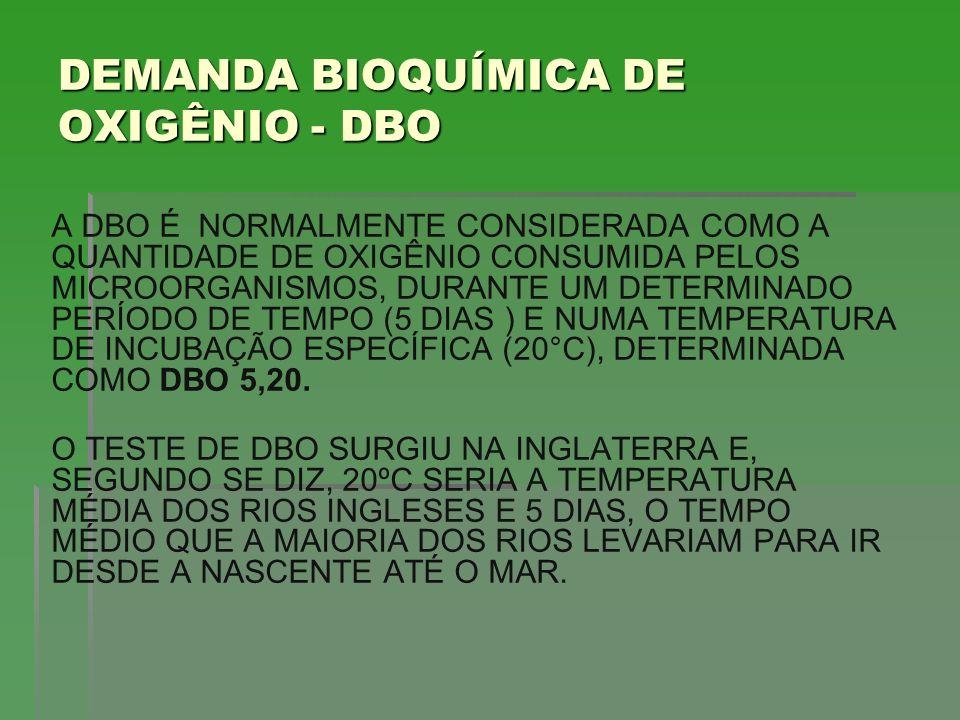 DEMANDA BIOQUÍMICA DE OXIGÊNIO - DBO