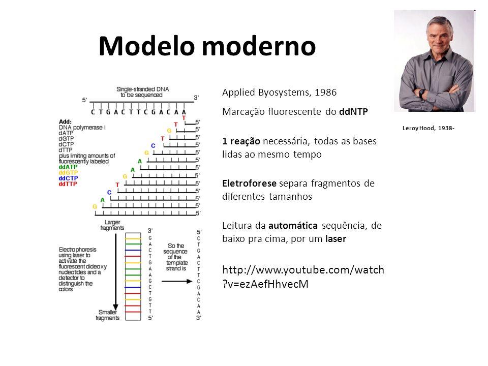 Modelo moderno http://www.youtube.com/watch v=ezAefHhvecM