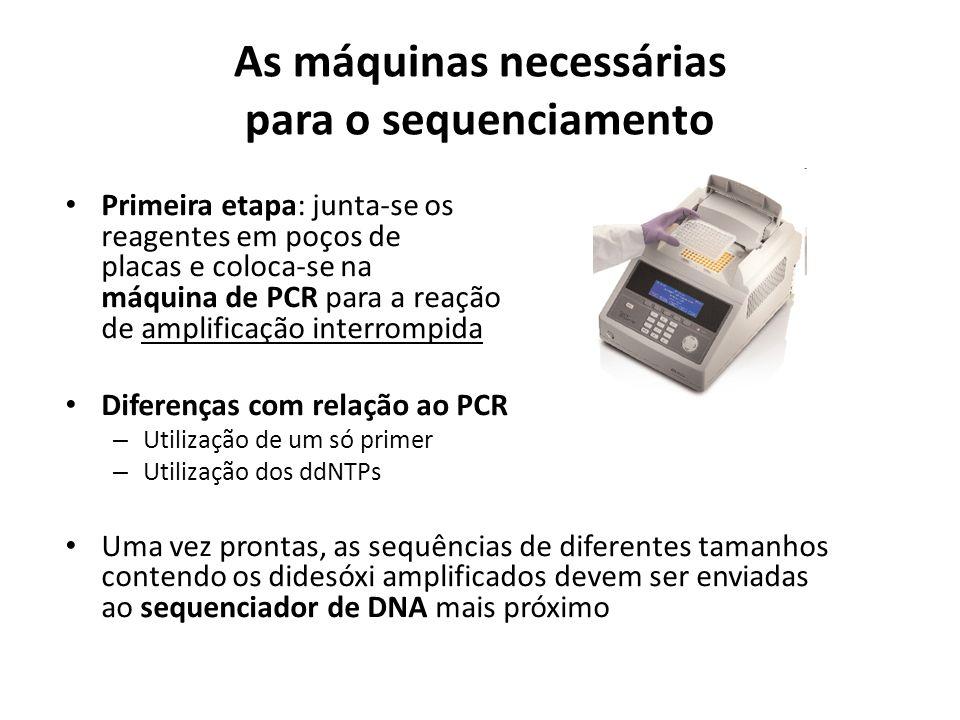 As máquinas necessárias para o sequenciamento