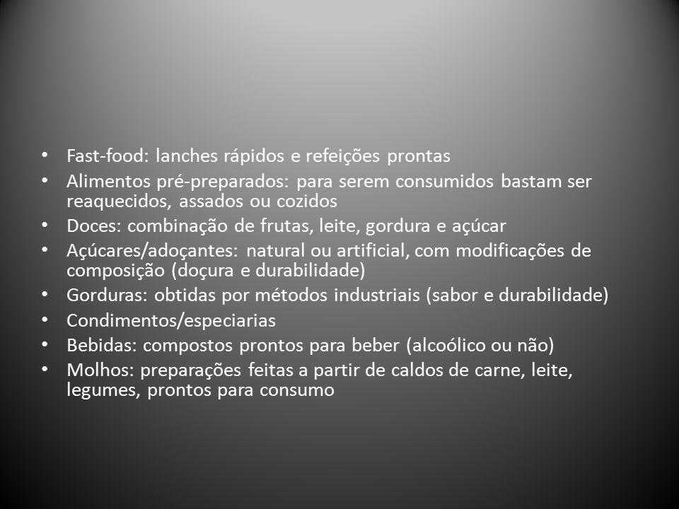 Fast-food: lanches rápidos e refeições prontas