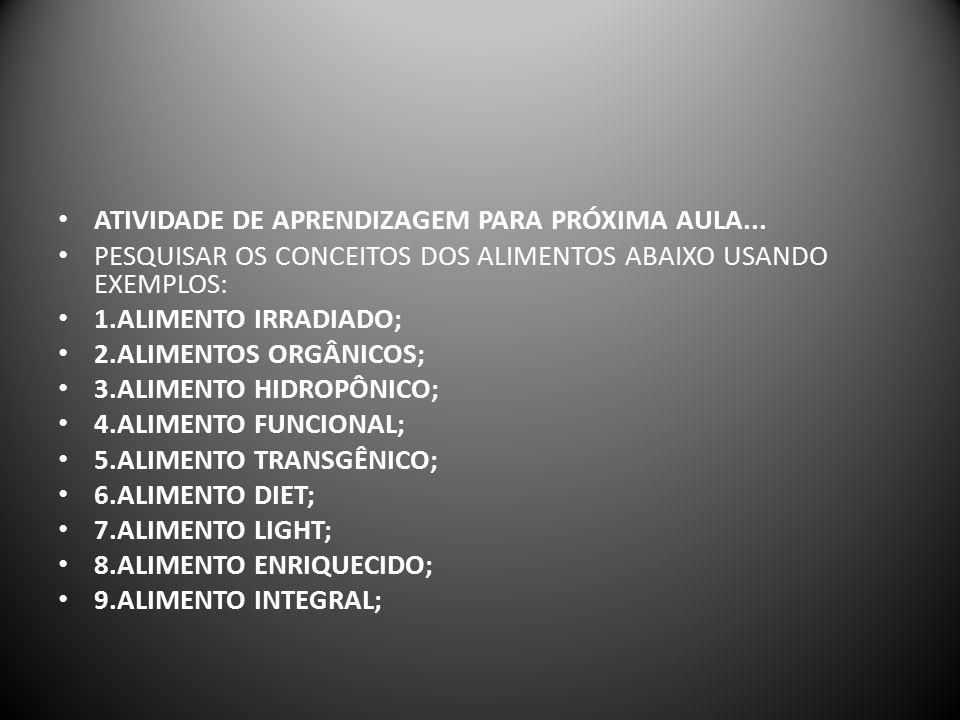 ATIVIDADE DE APRENDIZAGEM PARA PRÓXIMA AULA...
