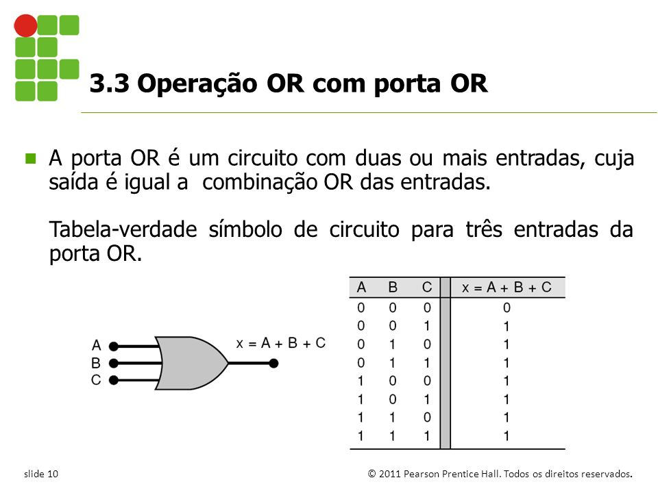 Descrevendo circuitos l gicos cap tulo 3 parte i ppt for Puerta xor de tres entradas