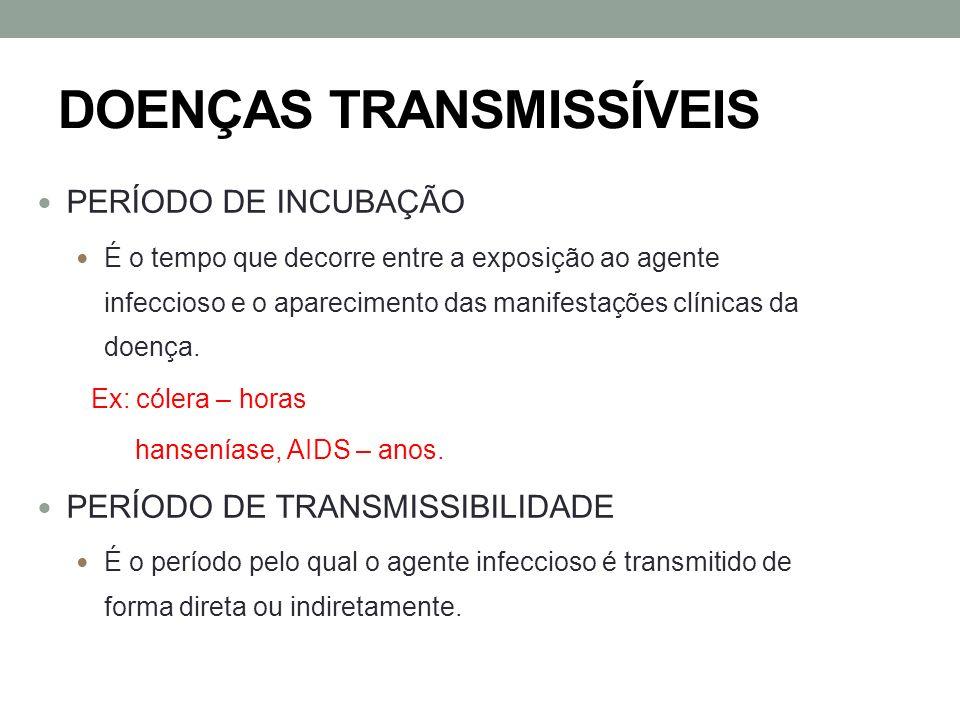Doen as transmiss veis e modos de transmiss o ppt carregar - Aids periodo finestra ...