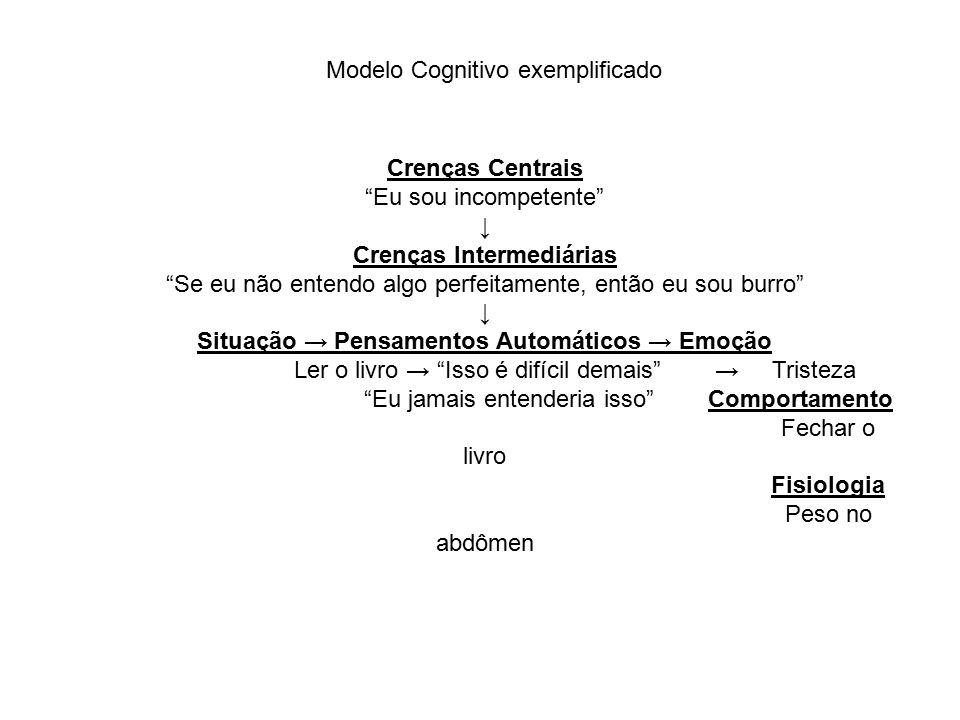 Modelo Cognitivo exemplificado