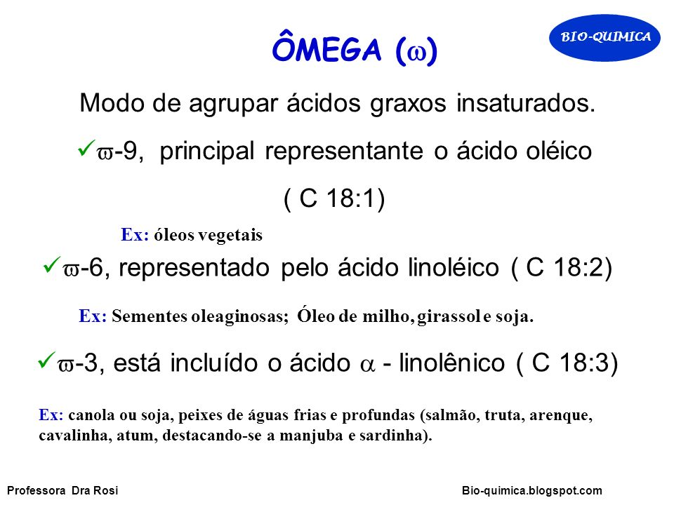 ÔMEGA () Modo de agrupar ácidos graxos insaturados.