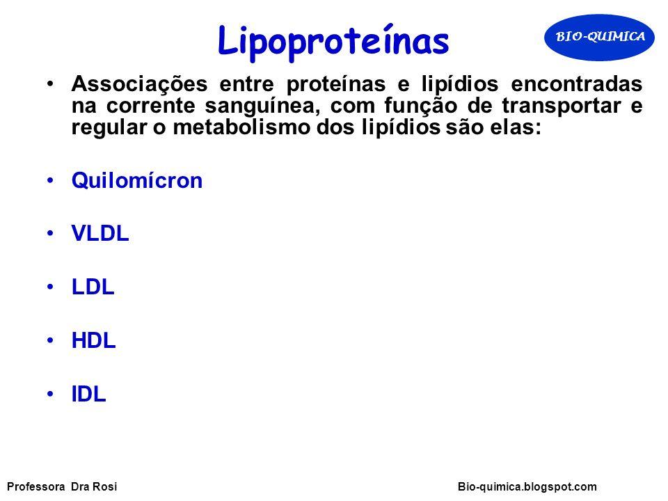 BIO-QUIMICA Lipoproteínas.