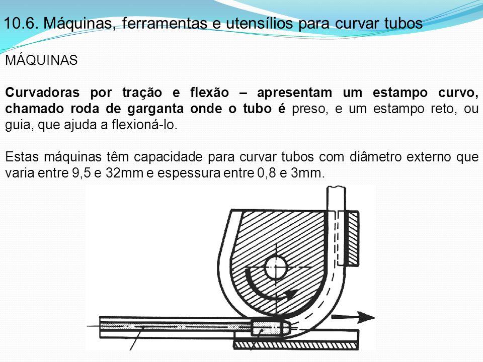 10 m todos de dobra de tubos ppt video online carregar for Diametro nominal e interno ou externo