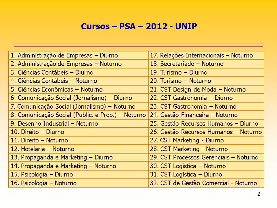 Cursos – PSA – 2012 - UNIP 1. Administração de Empresas – Diurno