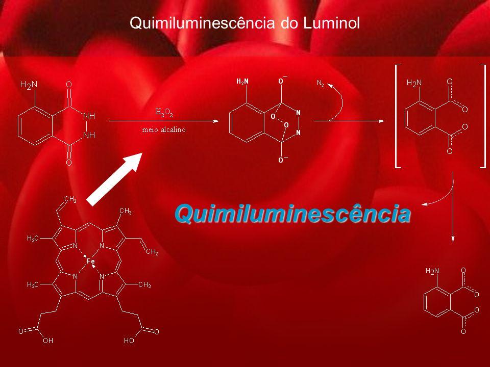 Quimiluminescência do Luminol