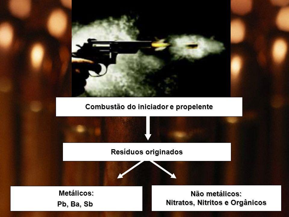 Combustão do iniciador e propelente Nitratos, Nitritos e Orgânicos