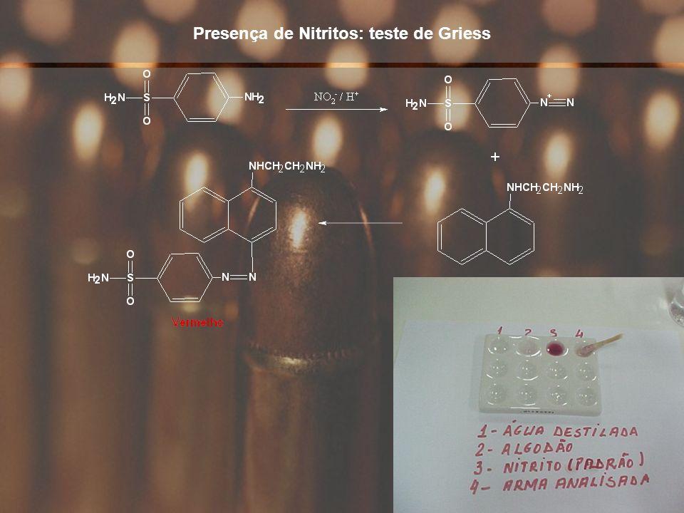 Presença de Nitritos: teste de Griess