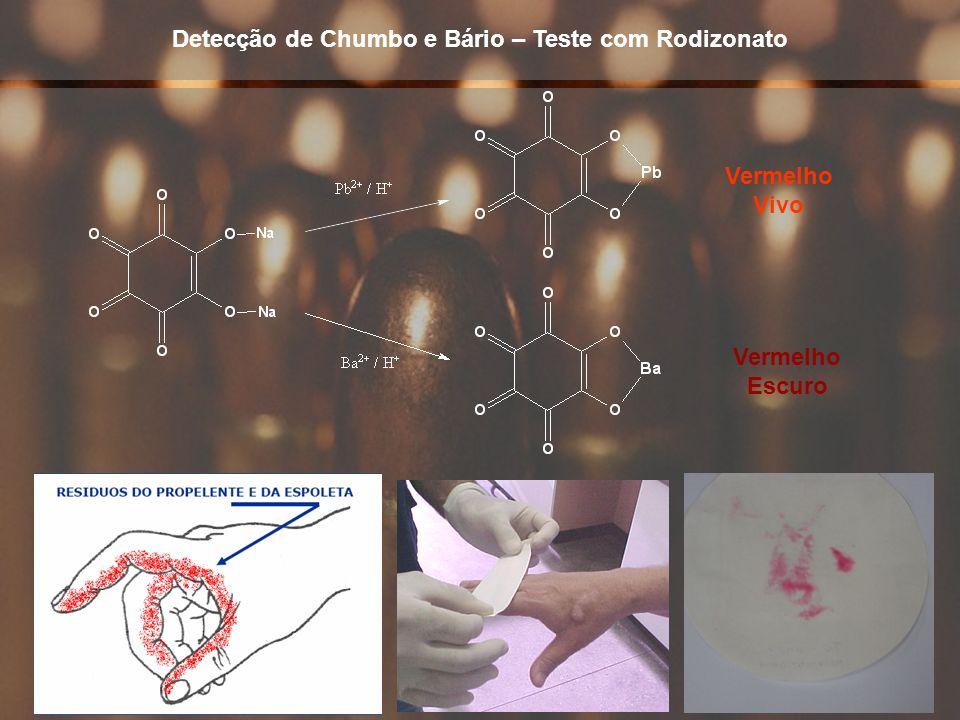 Detecção de Chumbo e Bário – Teste com Rodizonato