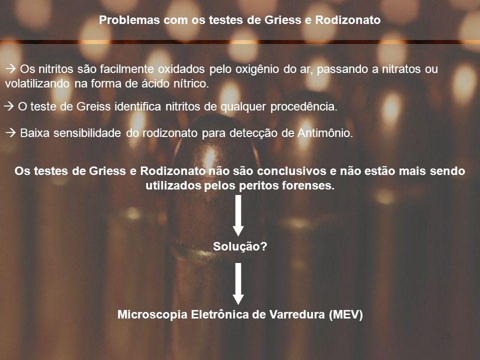 Problemas com os testes de Griess e Rodizonato