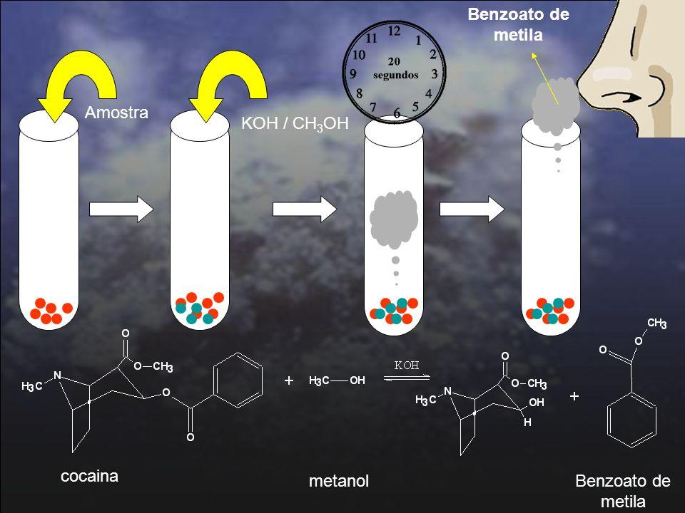 Benzoato de metila Amostra KOH / CH3OH cocaina metanol Benzoato de metila