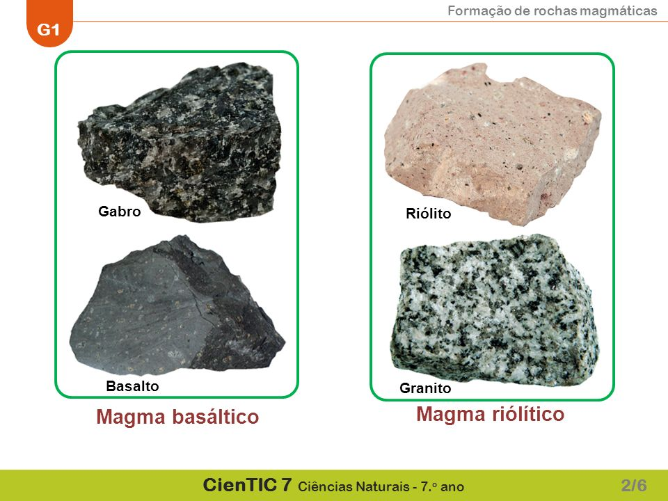 Forma o de rochas magm ticas ppt video online carregar for Tipos de marmoles y granitos