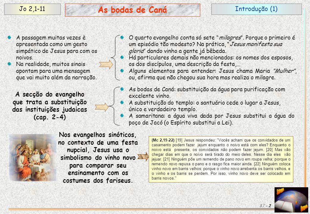 As bodas de Caná Jo 2,1-11 Introdução (1)