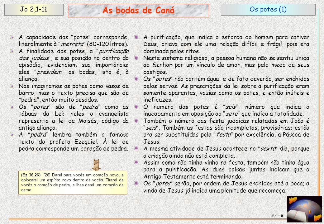 As bodas de Caná Jo 2,1-11 Os potes (1)