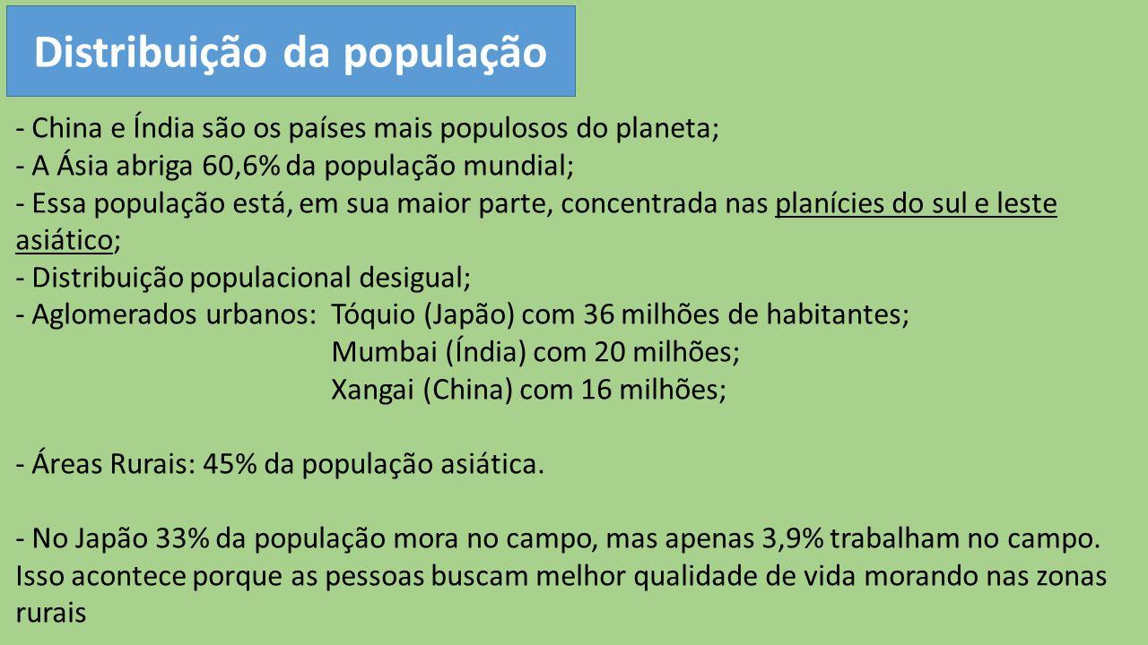 Distribuição da população