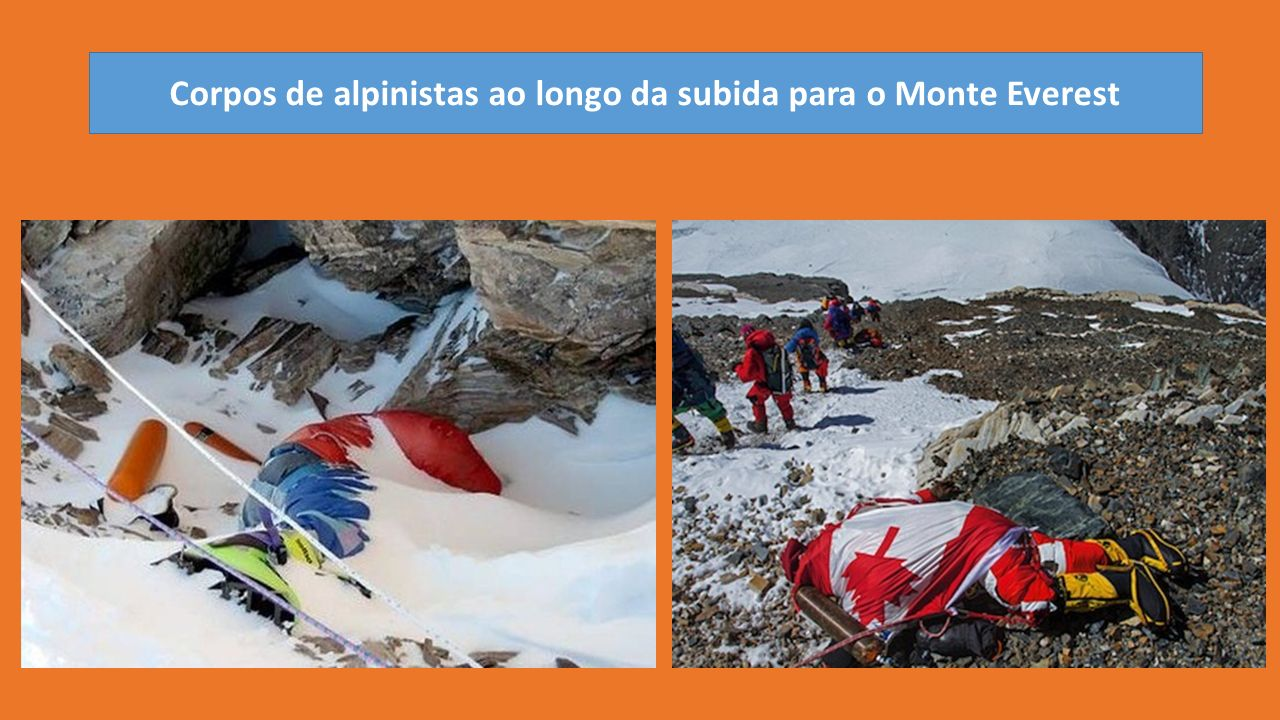 Corpos de alpinistas ao longo da subida para o Monte Everest