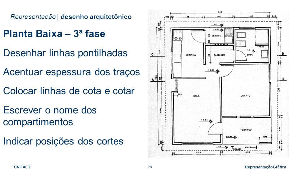 Favoritos Desenho Arquitetônico - ppt video online carregar SG91