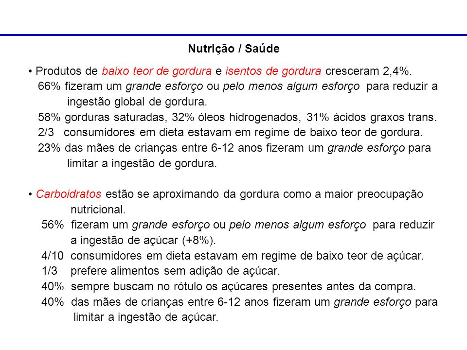 Nutrição / Saúde Produtos de baixo teor de gordura e isentos de gordura cresceram 2,4%.