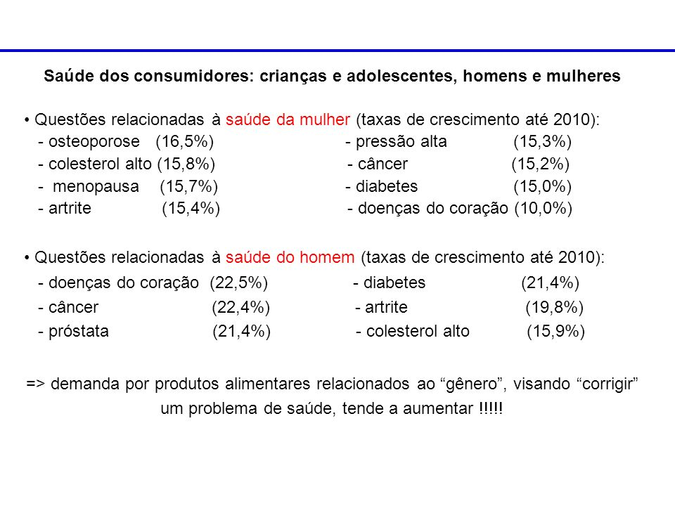 Saúde dos consumidores: crianças e adolescentes, homens e mulheres