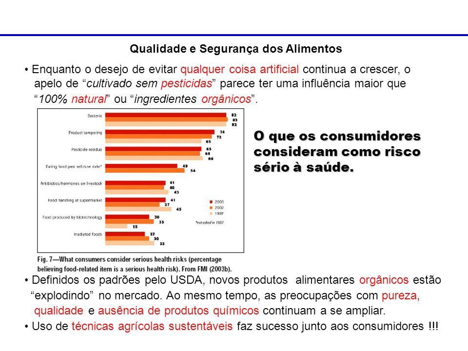 Qualidade e Segurança dos Alimentos