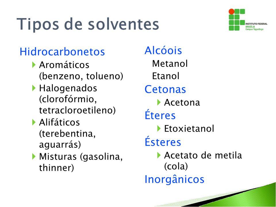 Tipos de solventes Alcóois Hidrocarbonetos Cetonas Éteres Ésteres