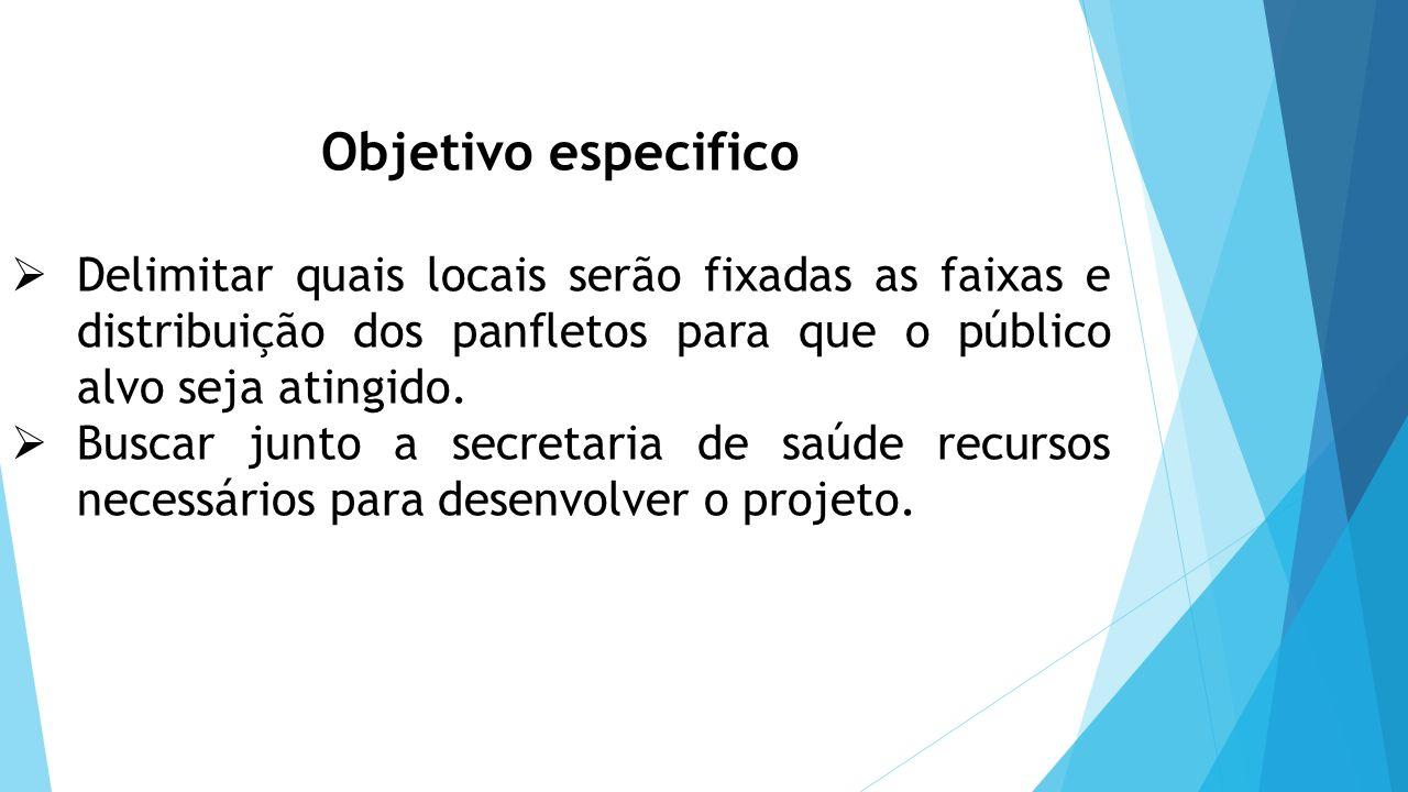 Objetivo especifico Delimitar quais locais serão fixadas as faixas e distribuição dos panfletos para que o público alvo seja atingido.