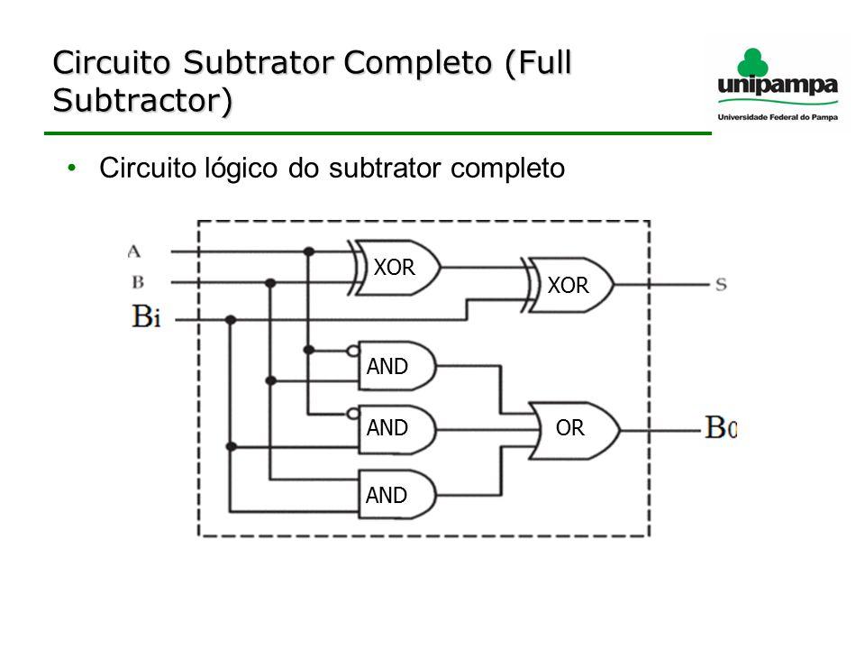 Circuito Xor Equivalente : Subtratores e comparadores ppt carregar